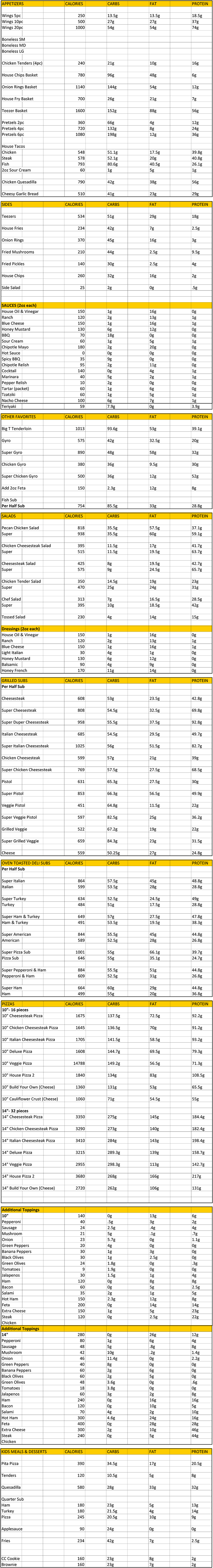 nutrition-chart